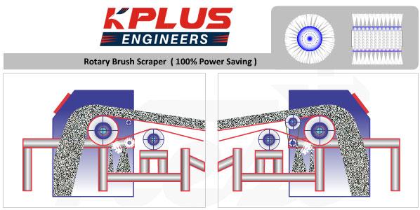 Rotary Brush Scraper | KPlus Engineers